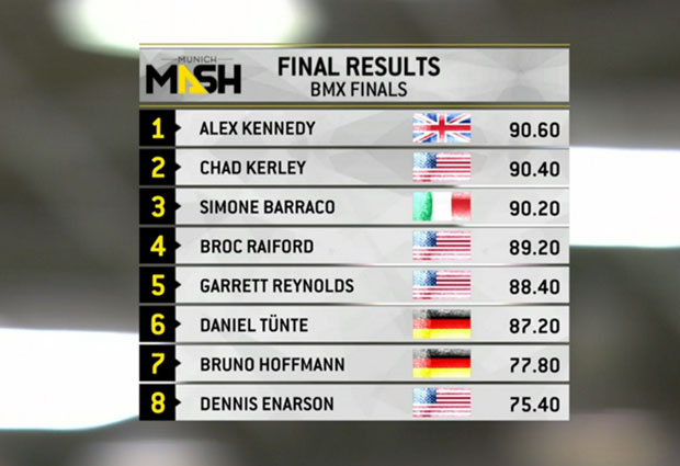 full-results-munich-mash-bmx